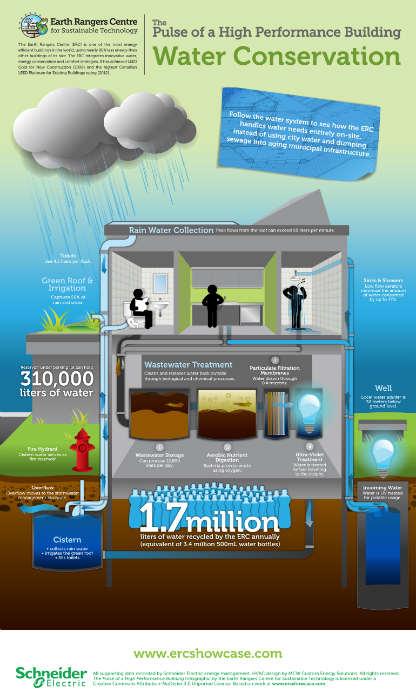 Record Mondiale Di Sostenibilit 224 Per Il Green Building Di