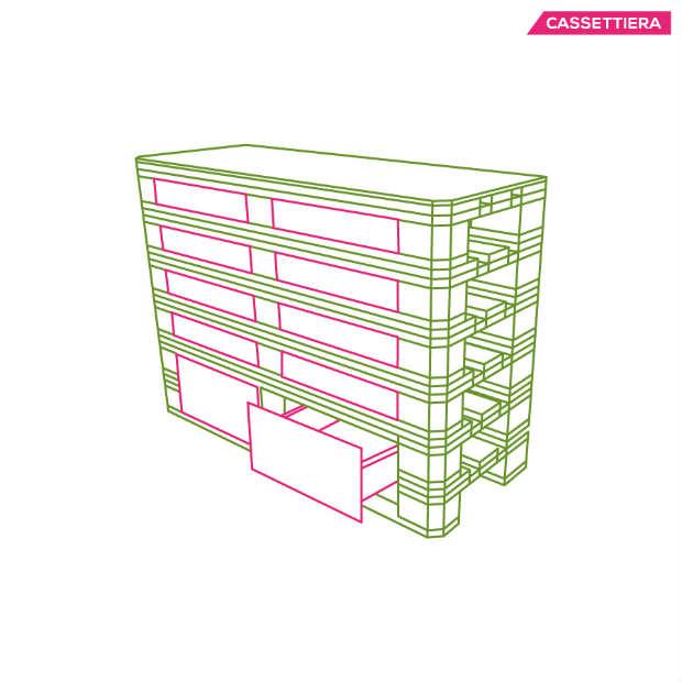 Arredi riciclo immagini ispirazione sul design casa e mobili for Arredamento di riciclo