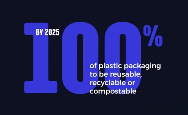 Plastics Pact