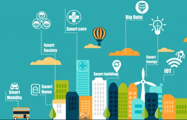 Da ENEA la roadmap per sviluppo della Smart City in Italia