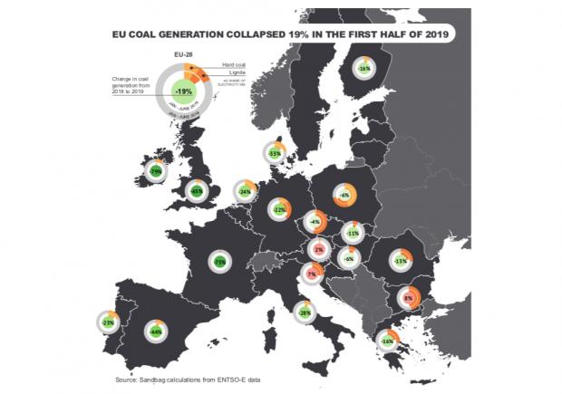 consumo carbone europa