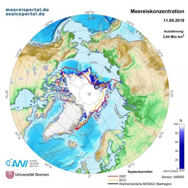 superficie mare artico