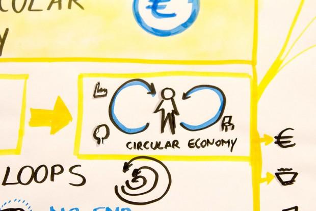 bando economia circolare