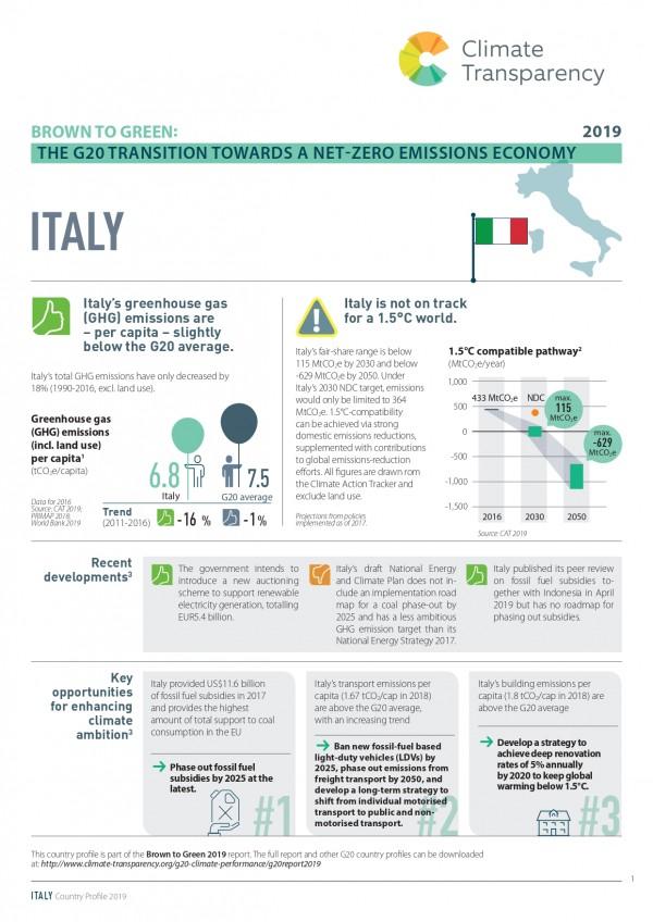 G20 - Italia