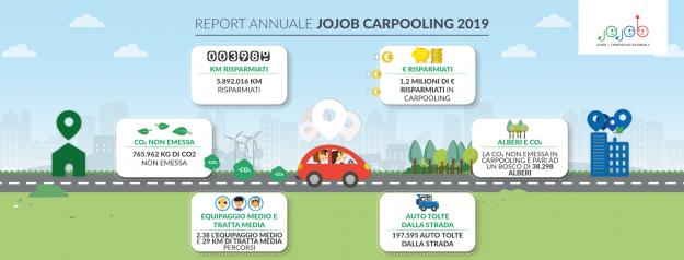 DATI19_COMUNICATOSTAMPA_carpooling (1)