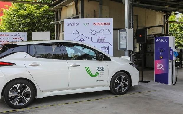 Decreto Vehicle to grid