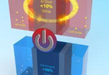batteria ricaricabile al litio
