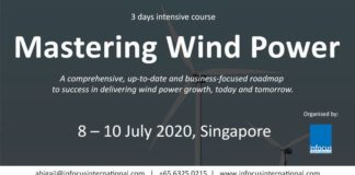 Mastering Wind Power