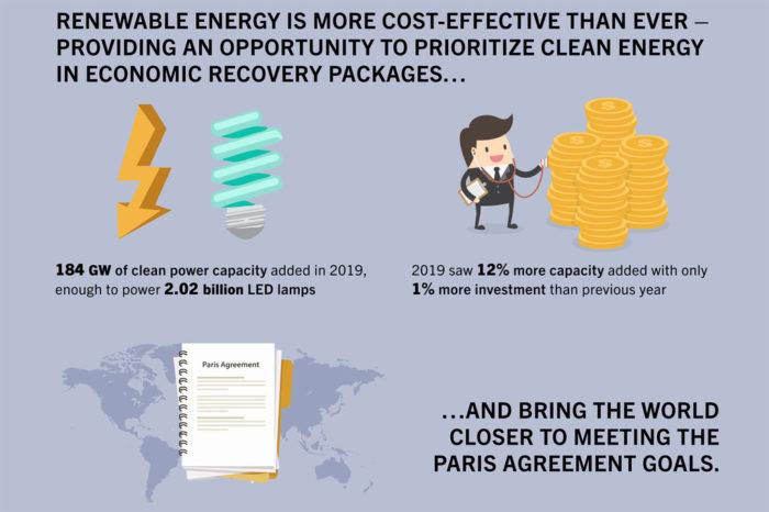 Costi delle energie rinnovabili