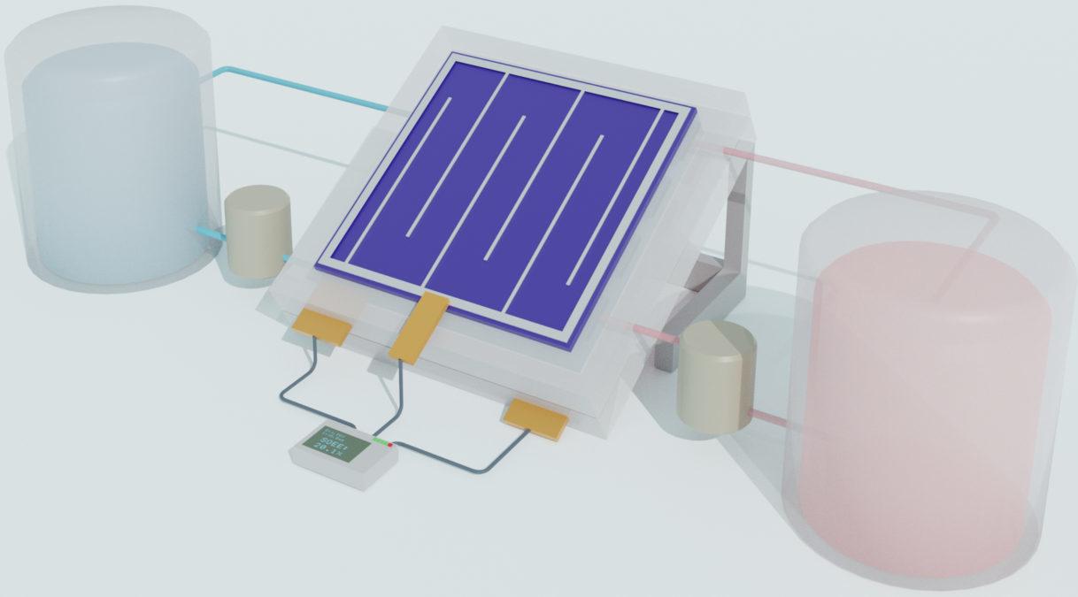 batteria di flusso solare