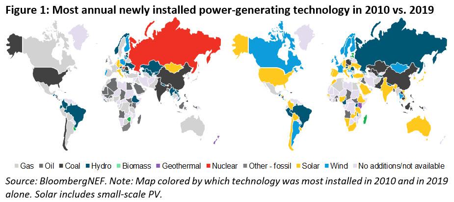 Nuova capacità elettrica