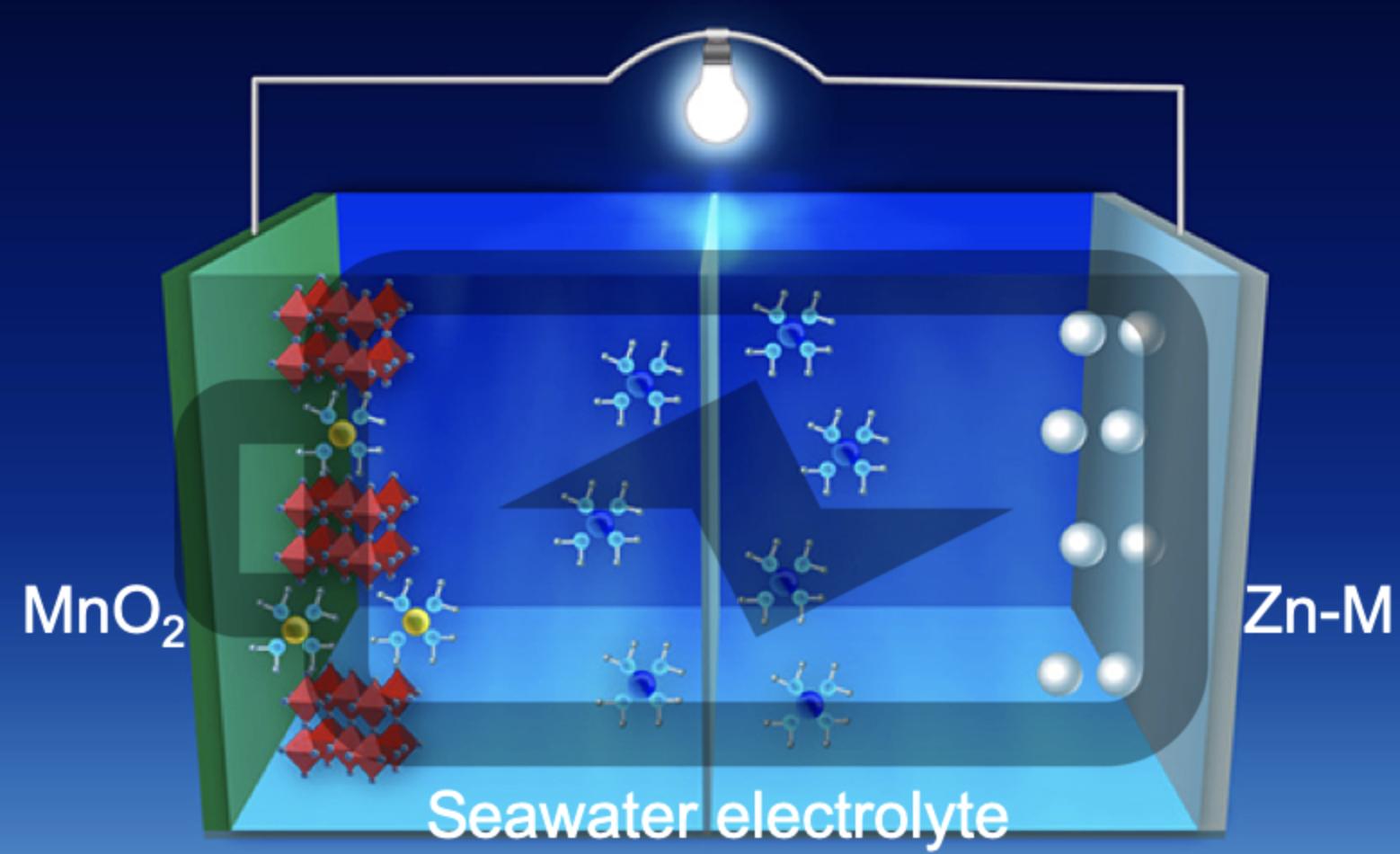 batterie ad acqua di mare