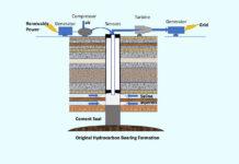batterie rinnovabili sotterranee