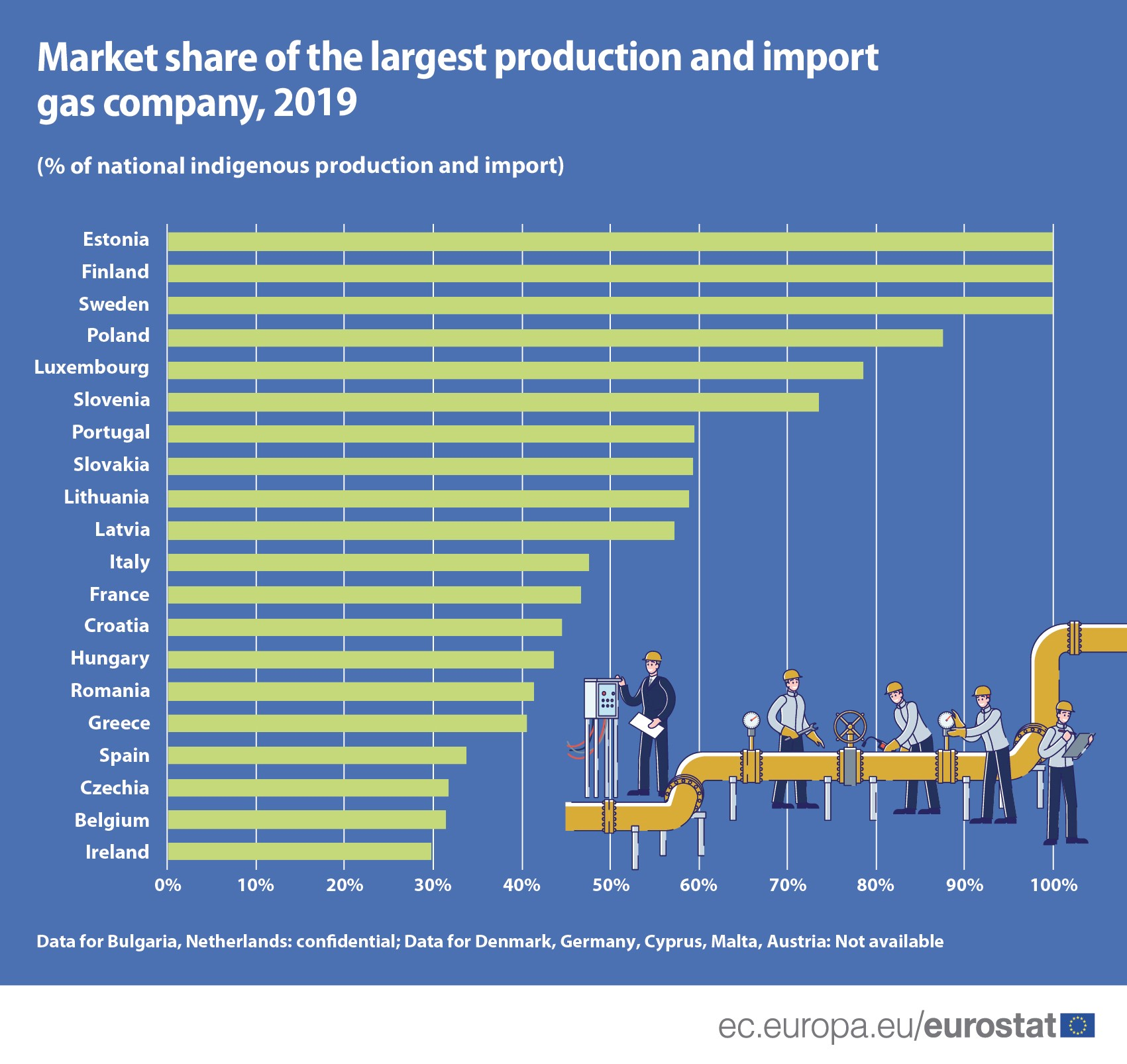 Mercati elettrici europei