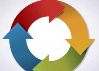 ciclo di vita di prodotti e servizi