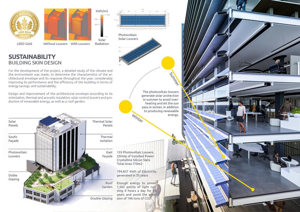 Facciata fotocatalitica e riqualificazione sostenibile - Photo credit: Sergio Sanz (courtesy of Sanzpont)