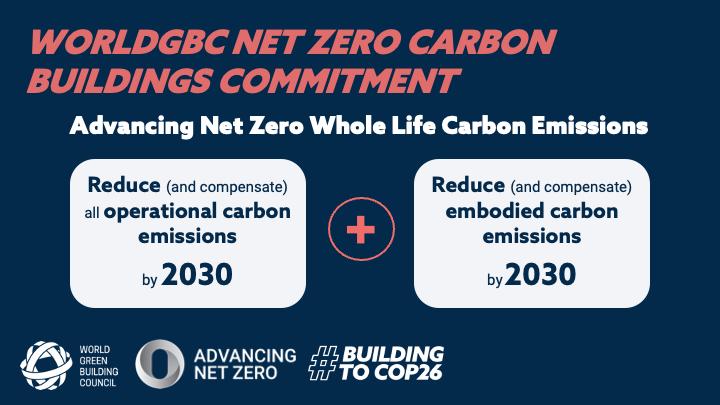 Decarbonizzazione entro il 2050 - World Green Building Council